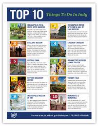 Ten things to do 3.17